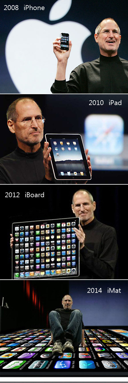 Future oF Apple