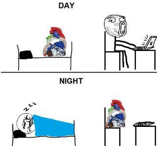 Difference between Day and Night