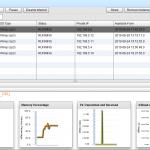 Cloud Resource Usage- IC Cloud Computing Platform
