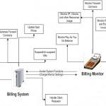 Cloud Billing Pricing Models- IC Cloud Computing Platform